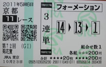 馬券の買い方~菊花賞レースデータ